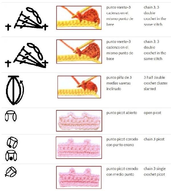 crochet stiches (13)