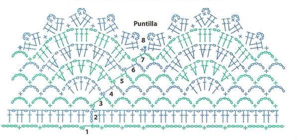 crochet tunic (12)