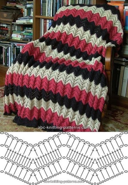 M s de 1000 im genes sobre mantas y colchas de ganchillo - Manta de crochet facil ...