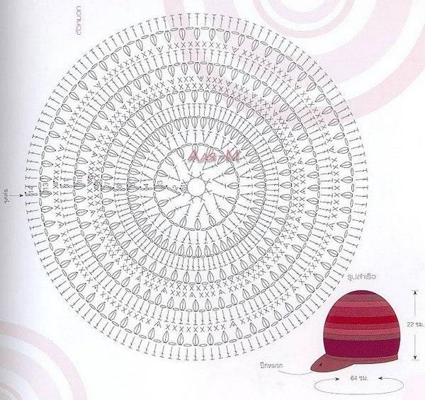 20 Patrones de Gorros en Crochet ⋆ Manualidades Y DIYManualidades Y DIY