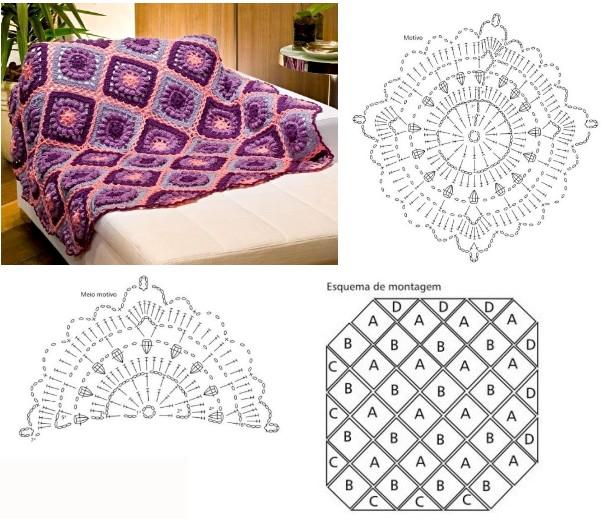 33 patrones de ganchillo para mantas manualidades y - Patrones de ganchillo ...