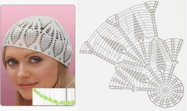 bonnet crochet (1)