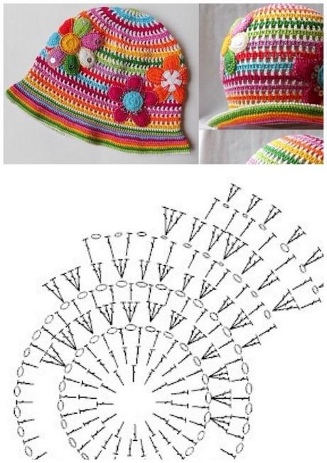 20 Patrones de Gorros en Crochet - Manualidades Y DIYManualidades Y DIY
