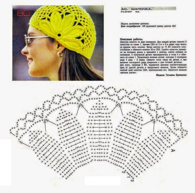 bonnet crochet (3)