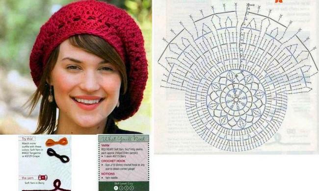 20 Patrones de Gorros en Crochet ⋆ Manualidades Y DIYManualidades Y DIY 014513d399b