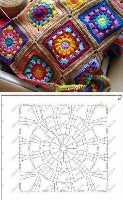 33 patrones de ganchillo para mantas manualidades y - Dibujos de ganchillo ...
