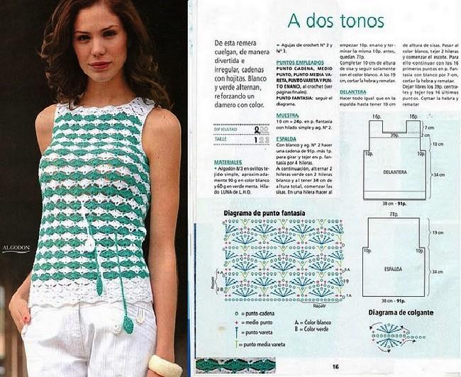 25 Blusas en Crochet con Patrones - Manualidades Y DIYManualidades Y DIY