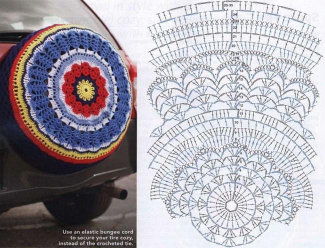 32 Mandalas en Crochet con Patrones ⋆ Manualidades Y ...