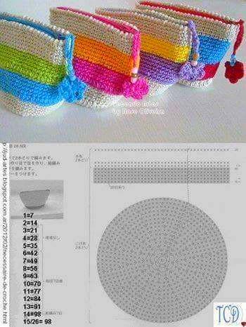 24 Fantásticos Monederos de Crochet - Manualidades Y DIYManualidades ...