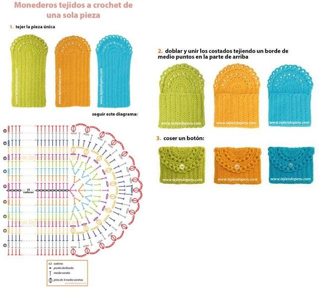 24 Fantásticos Monederos de Crochet ⋆ Manualidades Y ...