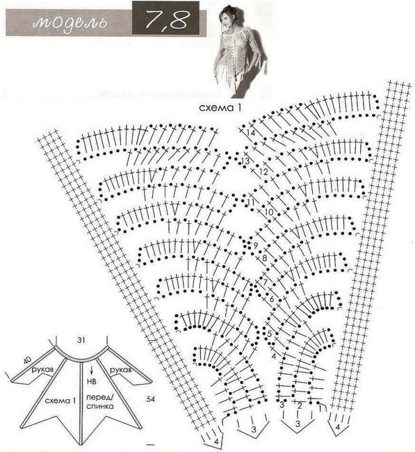 3 Preciosas Túnicas en Crochet con Patrones ⋆ Manualidades Y ...