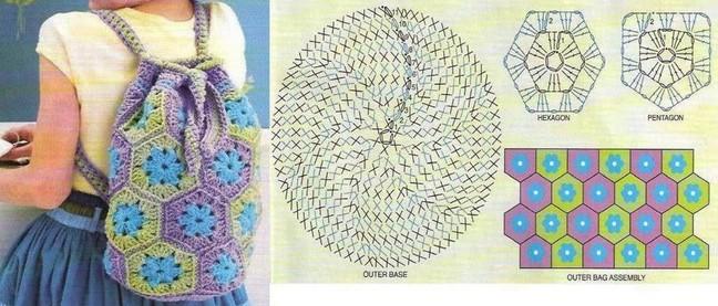 patron crochet mochila