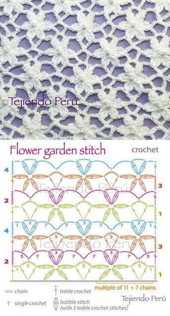 Como Tejer Punto Fantasia En Crochet Tejer Ideas