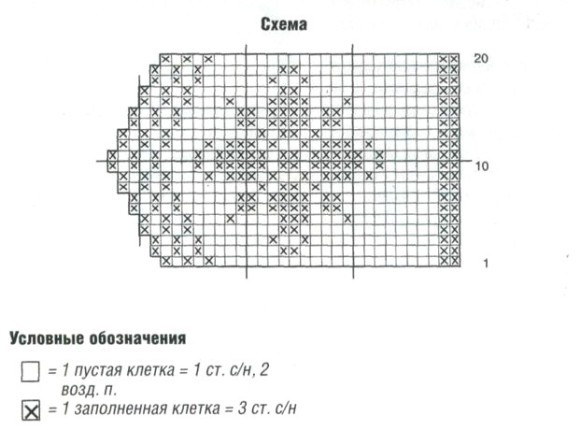 cortinas crochet (20)