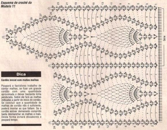 cortinas crochet (26)