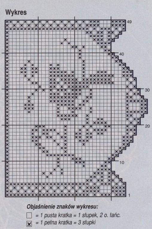 cortinas crochet (34)