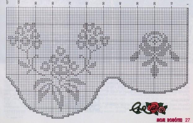 cortinas crochet (36)