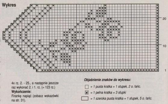 cortinas crochet (42)
