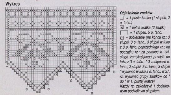 cortinas crochet (44)