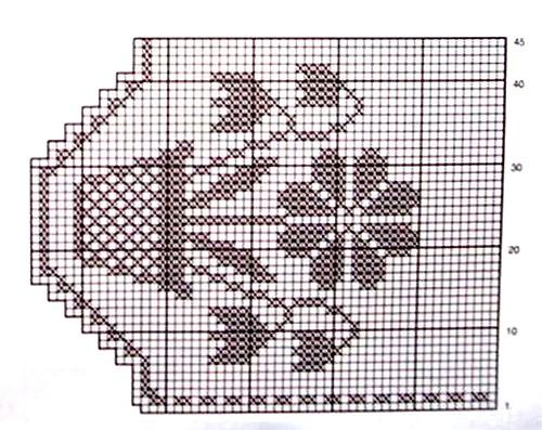 Patrones cortinas crochet imagui for Cortinas de gancho para cocina