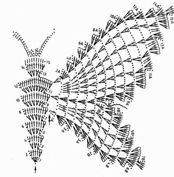 20 mariposas en crochet con diagramas ⋆ Manualidades Y ...