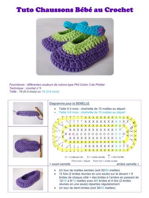 Pantuflas a Crochet con Patrones y Paso a Paso ⋆ Manualidades Y ...