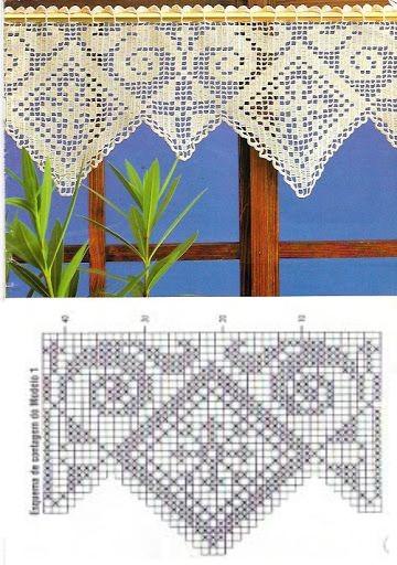 Cenefas a Crochet Patrones Gratis - Manualidades Y DIYManualidades Y DIY