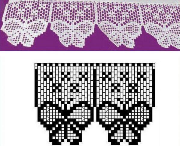 Cenefas a crochet patrones gratis manualidades y - Cocinas hechas a mano ...