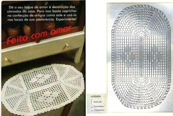 Excelente Los Patrones De Crochet Libre Para Tapetes Para ...