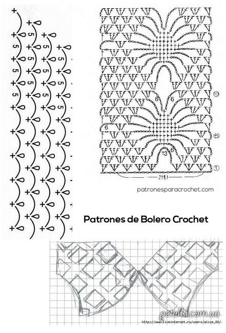 20 Patrones de Boleros en Crochet Gratis - Manualidades Y ...