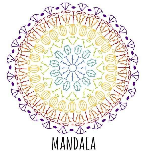 20 Ideas Mandalas para atrapasueños en crochet ⋆ Manualidades Y ...