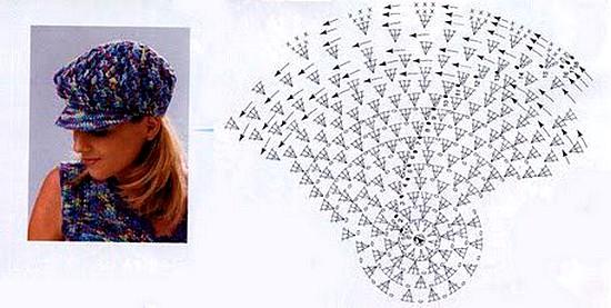 26 Modelos De Gorros Para Tejer A Crochet Con Patrones