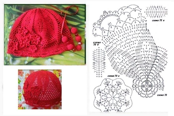26 Modelos de Gorros para Tejer a Crochet con Patrones ...