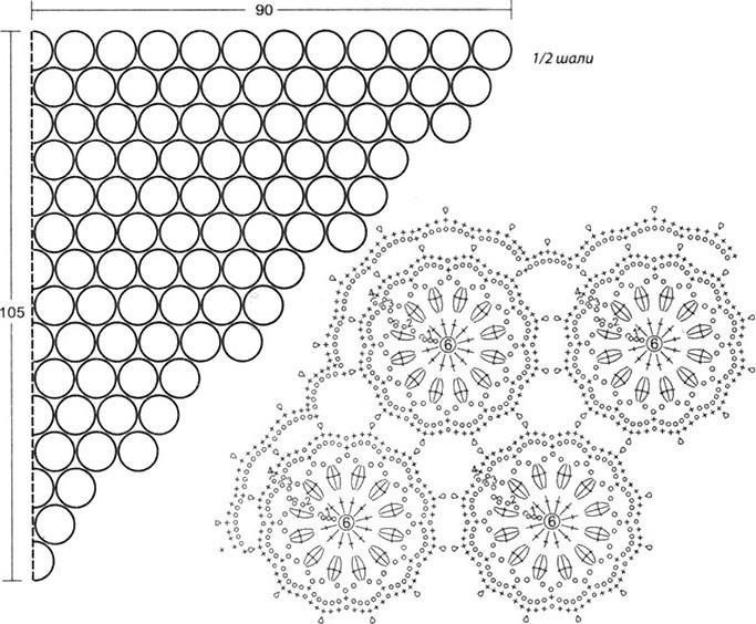 chales en crochet patrones (1)