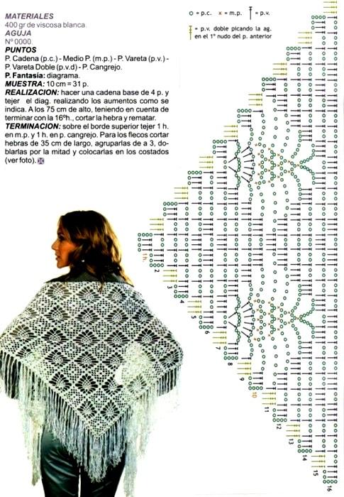 chales en crochet patrones (5)