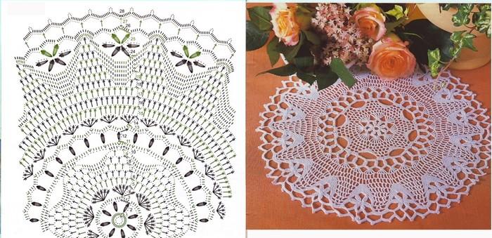 18 patrones maravillosos de centros de mesa en ganchillo for Centro de mesa a crochet