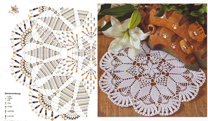 18 patrones maravillosos de centros de mesa en ganchillo for Centros de mesa de ganchillo