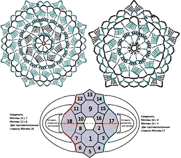 Blusa a Crochet con Rosetas ⋆ Manualidades Y DIYManualidades Y DIY