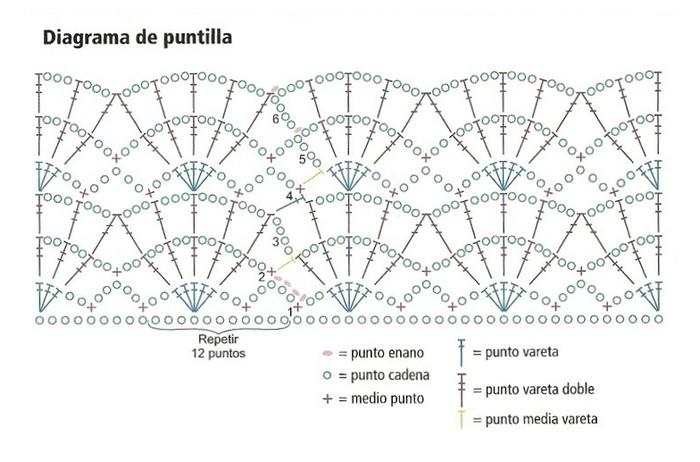 Maravillosa Capita en Hilado Crochet - con Patrón ⋆ Manualidades Y ...