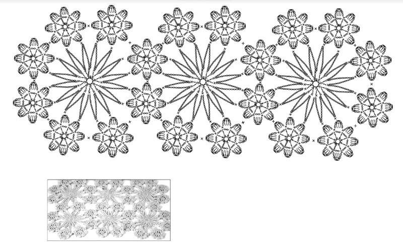 Chal Azul Cielo en Crochet - con patrones ⋆ Manualidades Y ...