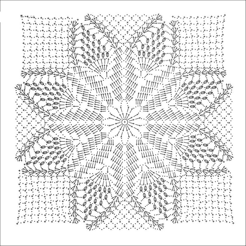 Delicado Bolero tejido a Crochet - Con Patrones ⋆ Manualidades Y ...