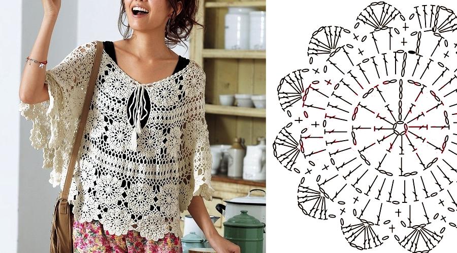 Blusa a crochet con gráfico y paso a paso ⋆ Manualidades Y ...