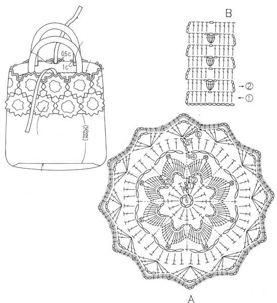 Bolso de ganchillo con flores - patrones gratis ⋆ Manualidades Y ...