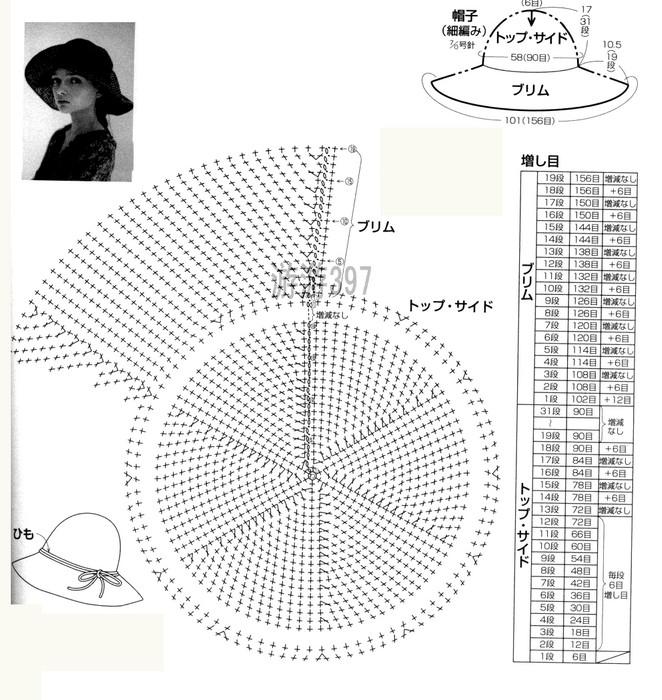 10 Maravillosos Patrones de Sombreros de Ganchillo ⋆ Manualidades Y ...
