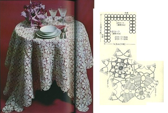18 manteles a crochet patrones gratis manualidades y diymanualidades y diy - Manteles mesas grandes ...