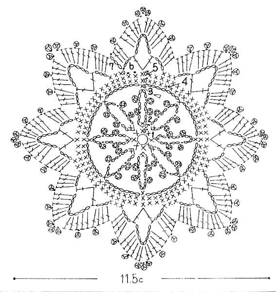 La Mejor Colección de Copos de Nieve en Crochet ⋆ Manualidades Y ...