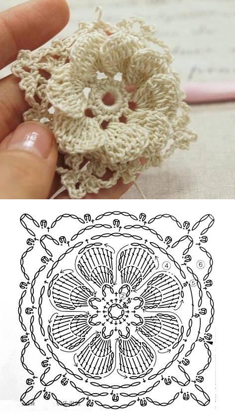 Como Hacer 24 Flores a Crochet Muy faciles!! - Manualidades Y ...
