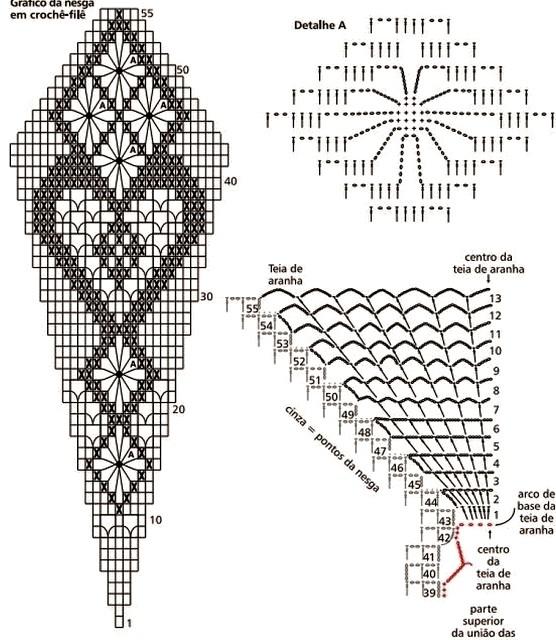 Patrones de Manteles Tejidos a Crochet - Manualidades Y ...