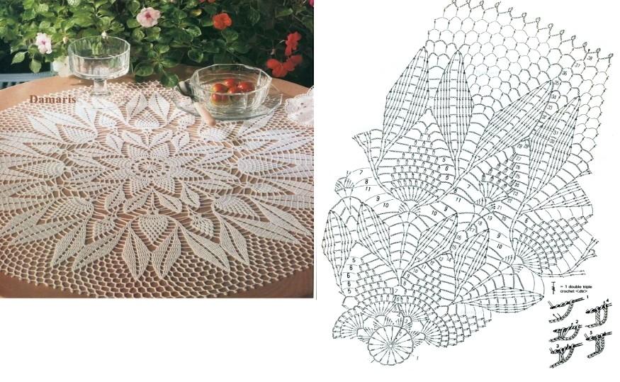Patrones de Manteles Tejidos a Crochet ⋆ Manualidades Y ...