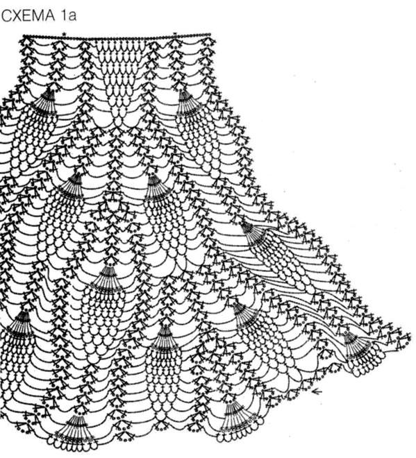 10 Faldas Tejidas a Crochet para Mujer - Manualidades Y ...